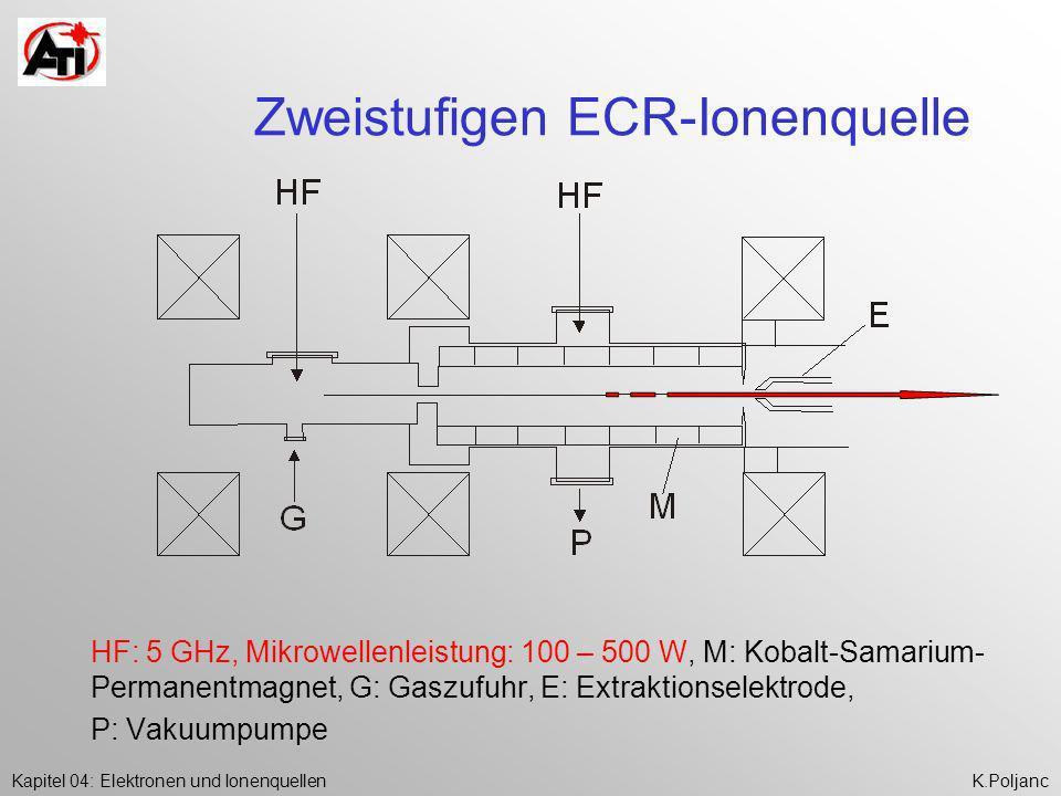 Kapitel 04: Elektronen und IonenquellenK.Poljanc Zweistufigen ECR-Ionenquelle HF: 5 GHz, Mikrowellenleistung: 100 – 500 W, M: Kobalt-Samarium- Permane