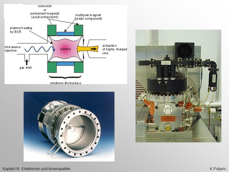 Kapitel 04: Elektronen und IonenquellenK.Poljanc