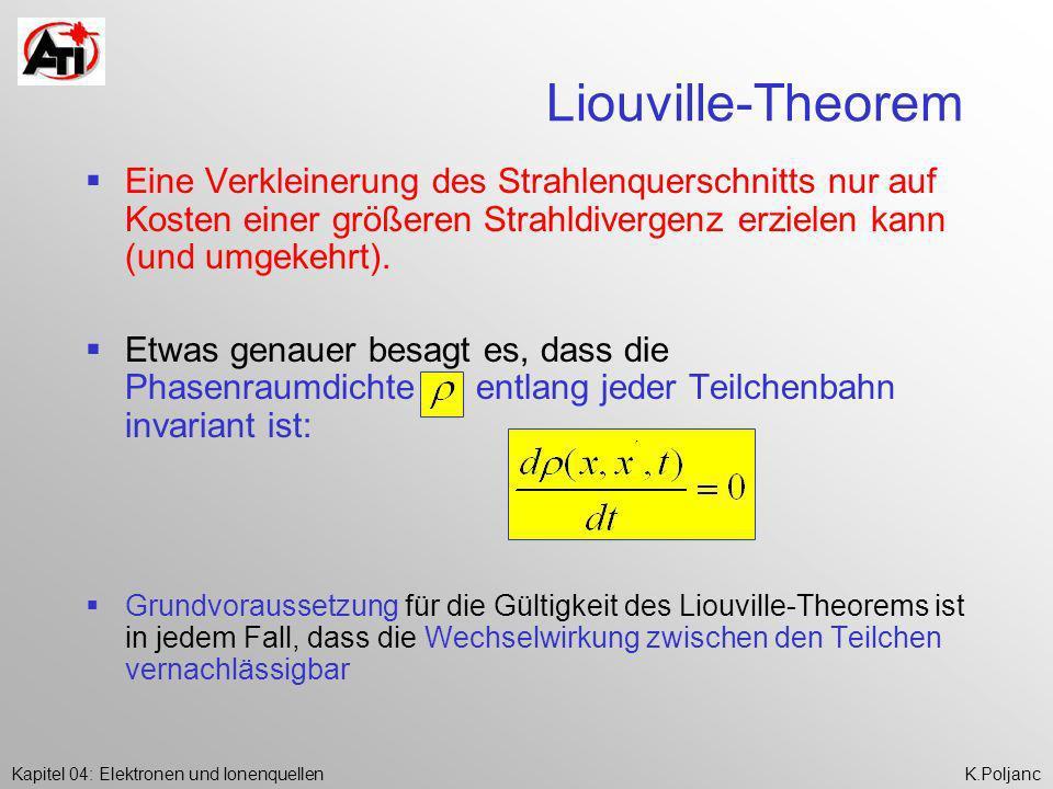 Kapitel 04: Elektronen und IonenquellenK.Poljanc Liouville-Theorem Eine Verkleinerung des Strahlenquerschnitts nur auf Kosten einer größeren Strahldiv