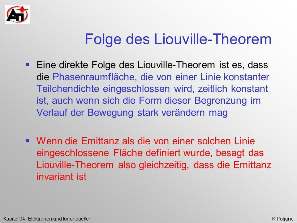 Kapitel 04: Elektronen und IonenquellenK.Poljanc Folge des Liouville-Theorem Eine direkte Folge des Liouville-Theorem ist es, dass die Phasenraumfläch