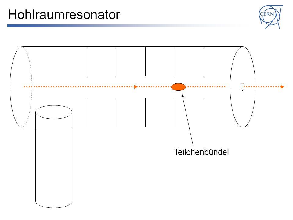 Teilchenbündel Hohlraumresonator