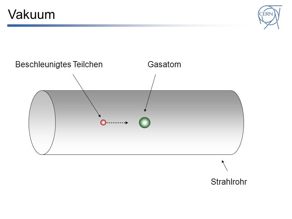 Beschleunigtes TeilchenGasatom Strahlrohr