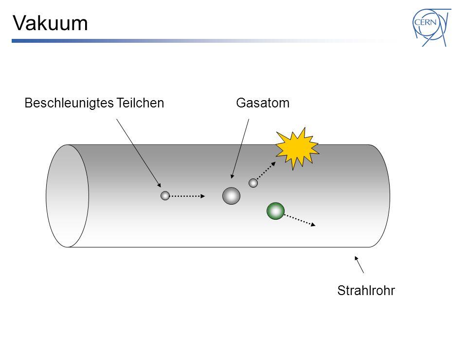 Vakuum Beschleunigtes TeilchenGasatom Strahlrohr