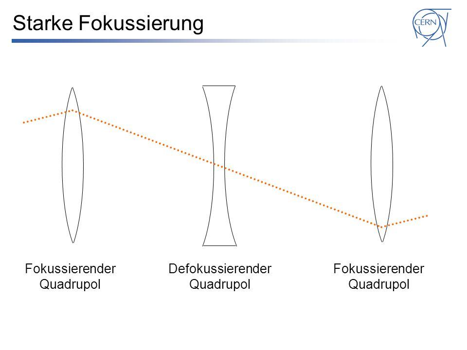 Fokussierender Quadrupol Defokussierender Quadrupol Fokussierender Quadrupol Starke Fokussierung