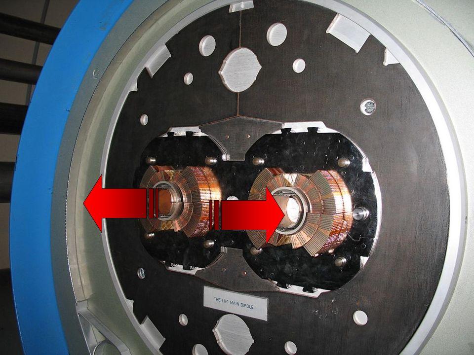 Collider p p Einschleusung Ablenkmagnet (Dipol) Beschleunigungsstrecke (Hohlraumresonatoren) Fokussiermagnete (Quadrupol)
