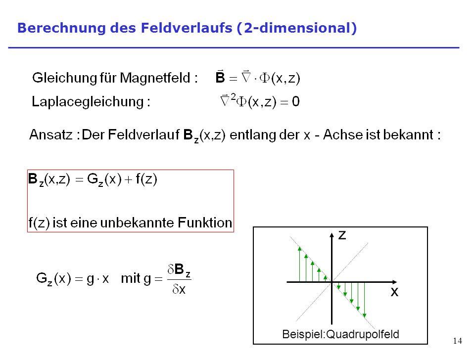 14 Berechnung des Feldverlaufs (2-dimensional) Beispiel:Quadrupolfeld z x