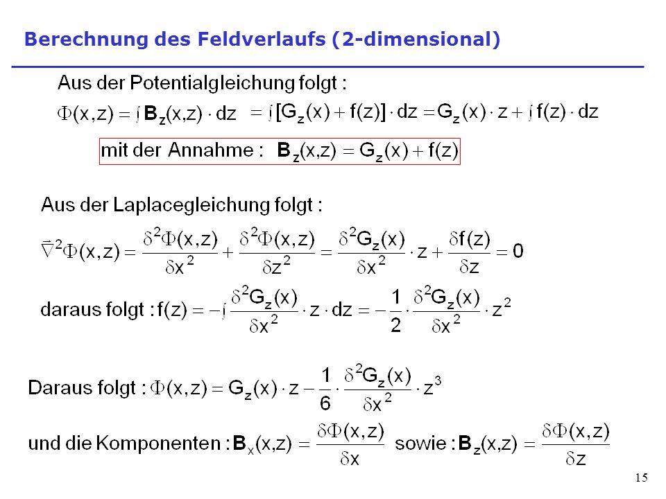 15 Berechnung des Feldverlaufs (2-dimensional)
