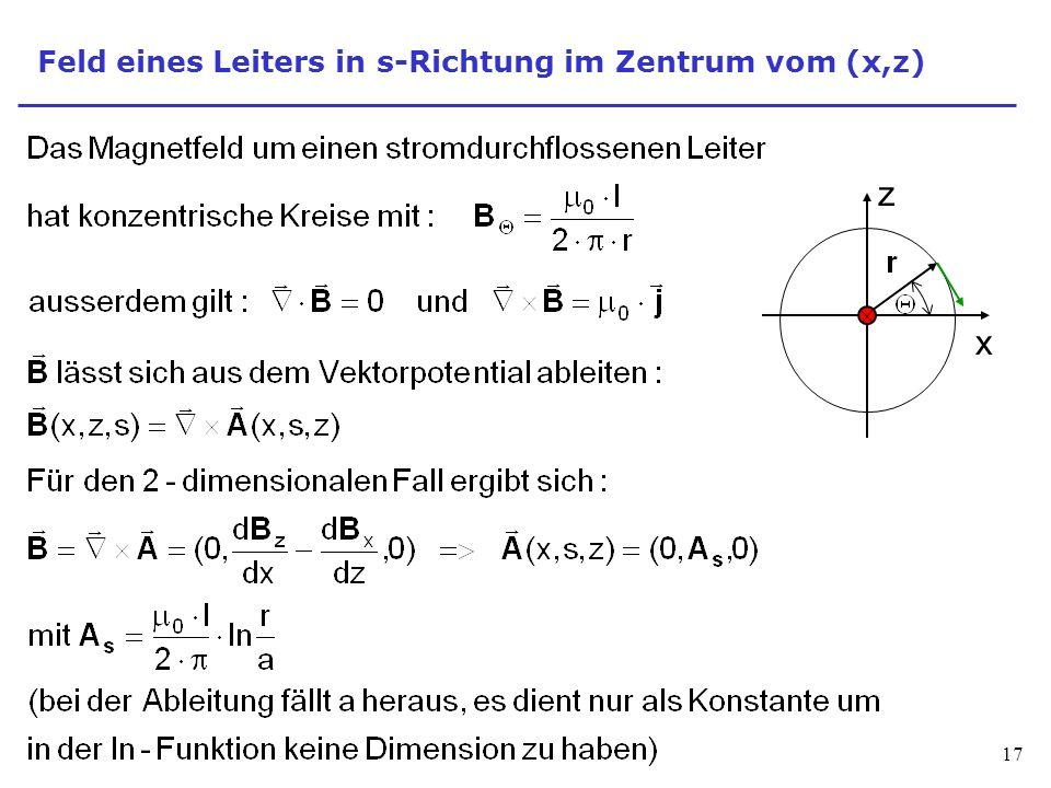 17 Feld eines Leiters in s-Richtung im Zentrum vom (x,z) z x