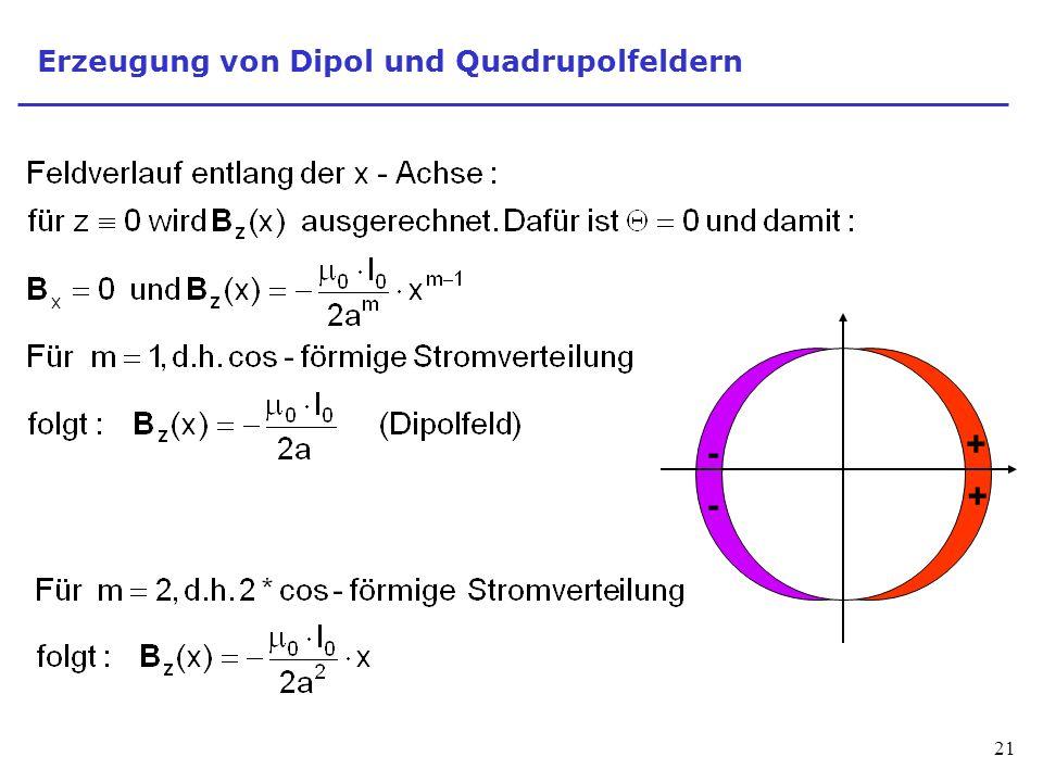 21 Erzeugung von Dipol und Quadrupolfeldern + + - -