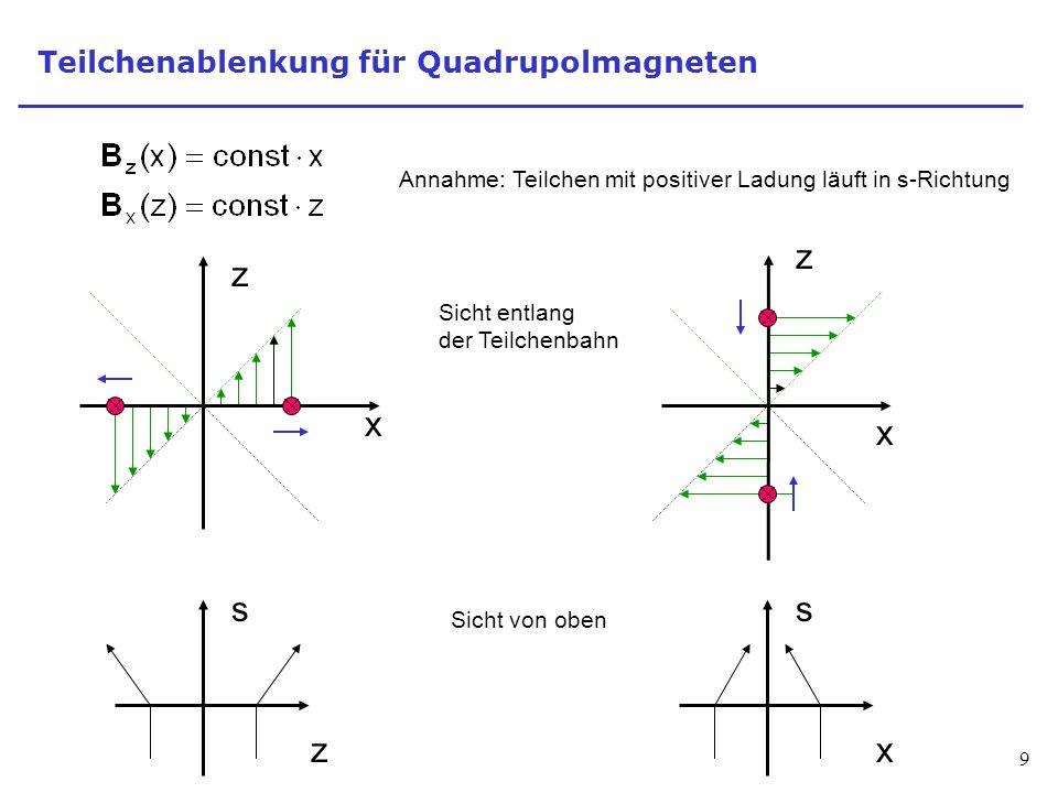 9 Teilchenablenkung für Quadrupolmagneten Annahme: Teilchen mit positiver Ladung läuft in s-Richtung z x x z s x s z Sicht von oben Sicht entlang der Teilchenbahn