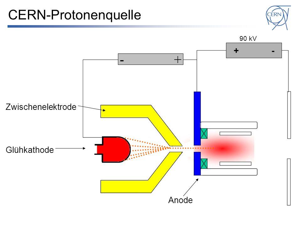 Glühkathode Zwischenelektrode 90 kV CERN-Protonenquelle Anode