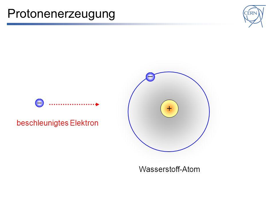 Protonenerzeugung beschleunigtes Elektron Wasserstoff-Atom