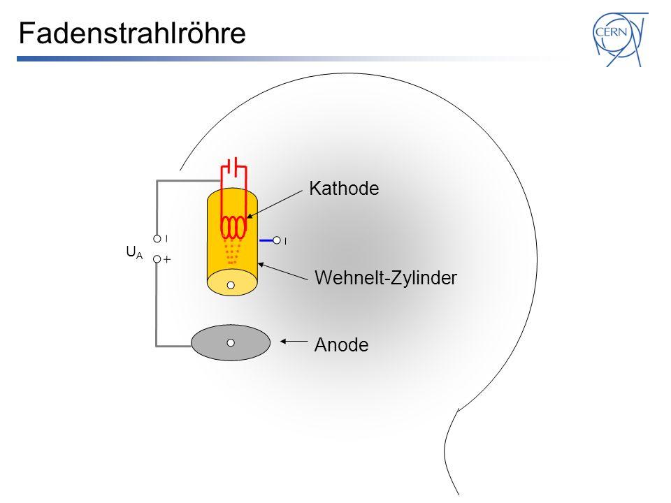 Fadenstrahlröhre UAUA Anode Kathode Wehnelt-Zylinder
