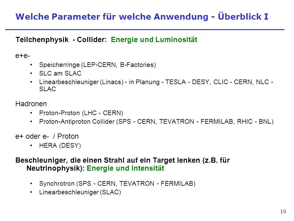 10 Welche Parameter für welche Anwendung - Überblick I Teilchenphysik - Collider: Energie und Luminosität e+e- Speicherringe (LEP-CERN, B-Factories) SLC am SLAC Linearbeschleuniger (Linacs) - in Planung - TESLA - DESY, CLIC - CERN, NLC - SLAC Hadronen Proton-Proton (LHC - CERN) Proton-Antiproton Collider (SPS - CERN, TEVATRON - FERMILAB, RHIC - BNL) e+ oder e- / Proton HERA (DESY) Beschleuniger, die einen Strahl auf ein Target lenken (z.B.