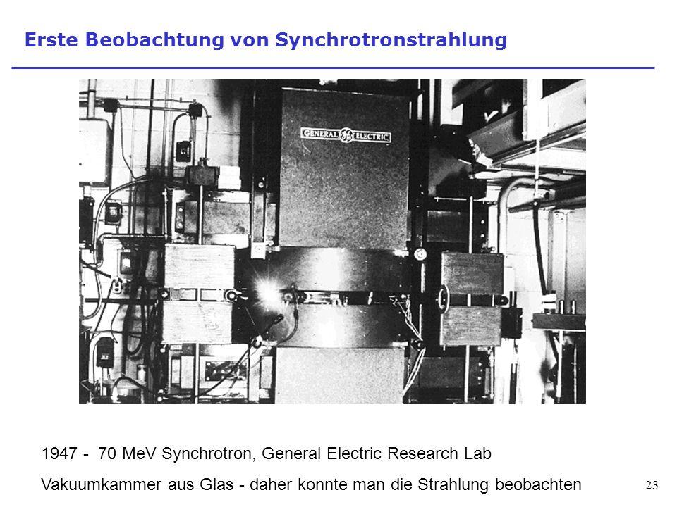 23 Erste Beobachtung von Synchrotronstrahlung 1947 - 70 MeV Synchrotron, General Electric Research Lab Vakuumkammer aus Glas - daher konnte man die Strahlung beobachten