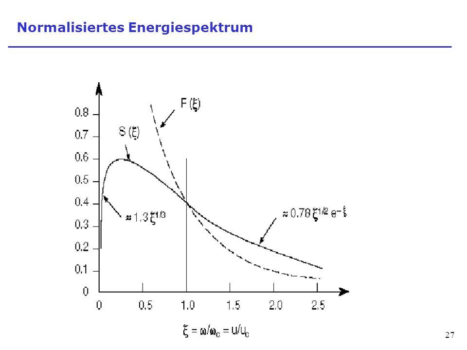 27 Normalisiertes Energiespektrum