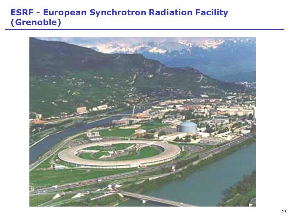 29 ESRF - European Synchrotron Radiation Facility (Grenoble)