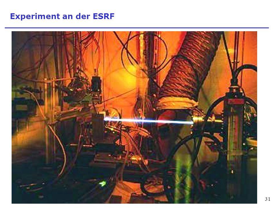 31 Experiment an der ESRF