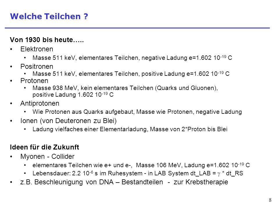 8 Welche Teilchen .Von 1930 bis heute…..