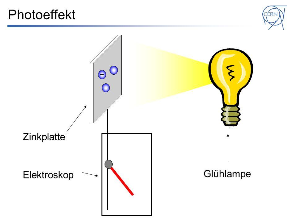 Elektroskop Zinkplatte Glühlampe Photoeffekt