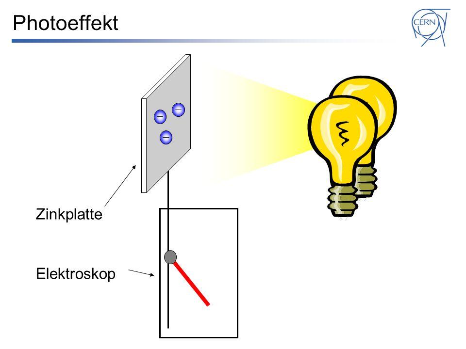Elektroskop Zinkplatte Photoeffekt