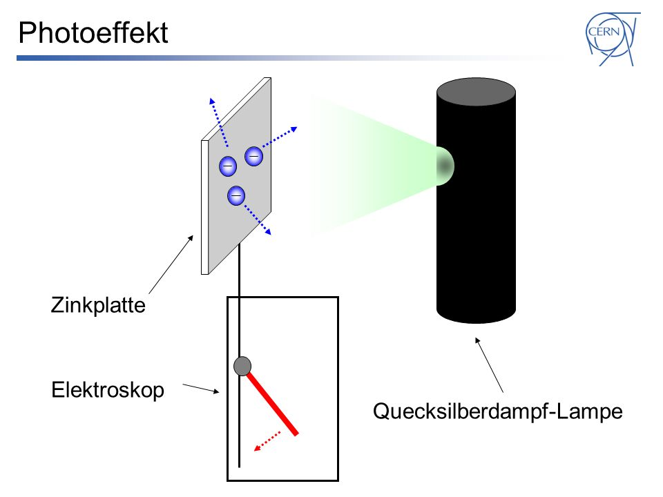 Glühkathode Anode Verstärker Franck-Hertz-Versuch Neon-Gasfüllung