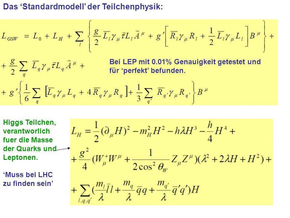Das Standardmodell der Teilchenphysik: Bei LEP mit 0.01% Genauigkeit getestet und für perfekt befunden. Higgs Teilchen, verantworlich fuer die Masse d