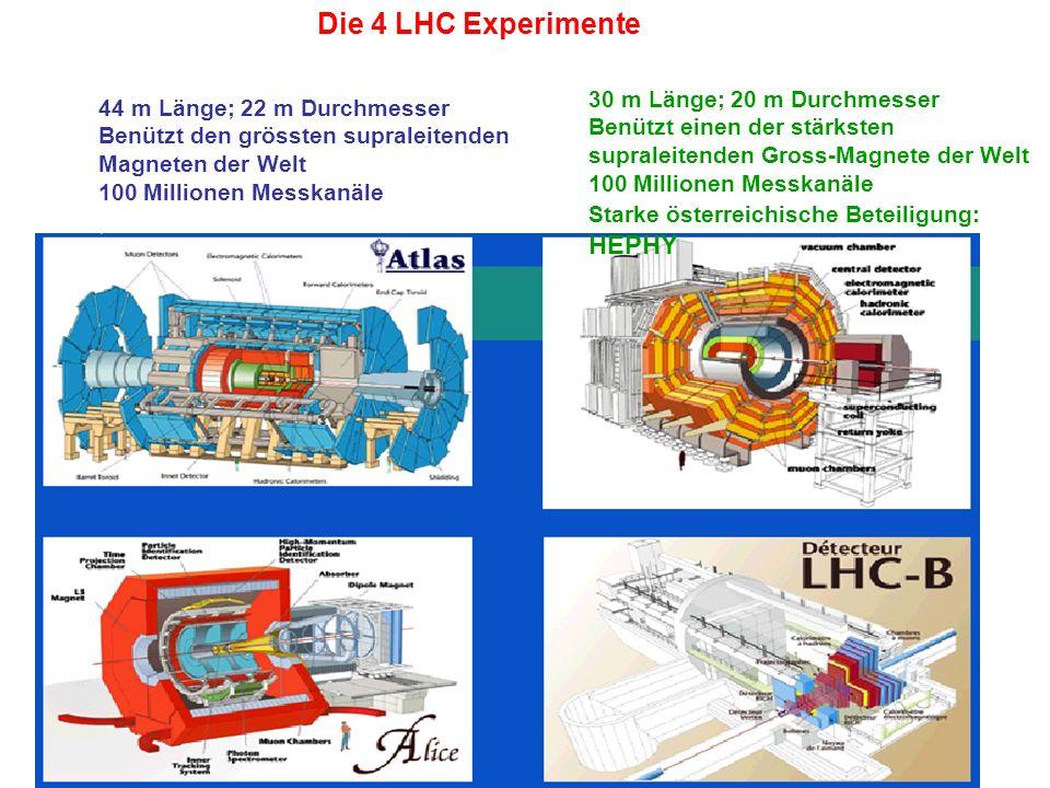 Die 4 LHC Experimente 44 m Länge; 22 m Durchmesser Benützt den grössten supraleitenden Magneten der Welt 100 Millionen Messkanäle 30 m Länge; 20 m Dur