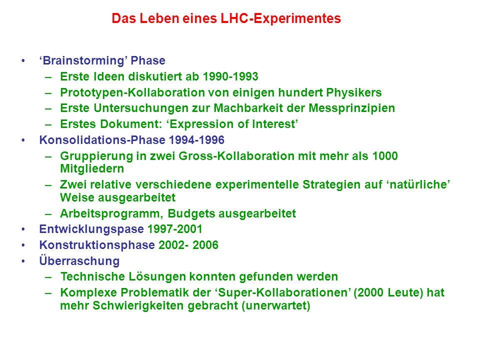 Das Leben eines LHC-Experimentes Brainstorming Phase –Erste Ideen diskutiert ab 1990-1993 –Prototypen-Kollaboration von einigen hundert Physikers –Ers