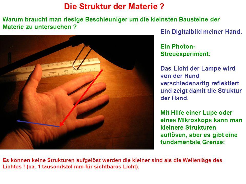 Die Struktur der Materie ? Warum braucht man riesige Beschleuniger um die kleinsten Bausteine der Materie zu untersuchen ? Ein Digitalbild meiner Hand