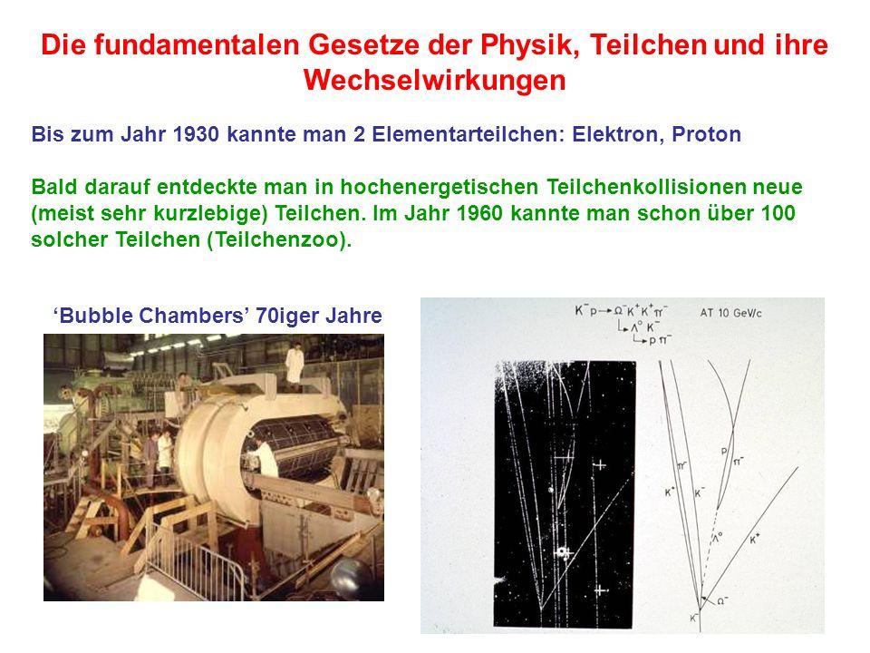 Die fundamentalen Gesetze der Physik, Teilchen und ihre Wechselwirkungen Bis zum Jahr 1930 kannte man 2 Elementarteilchen: Elektron, Proton Bald darau