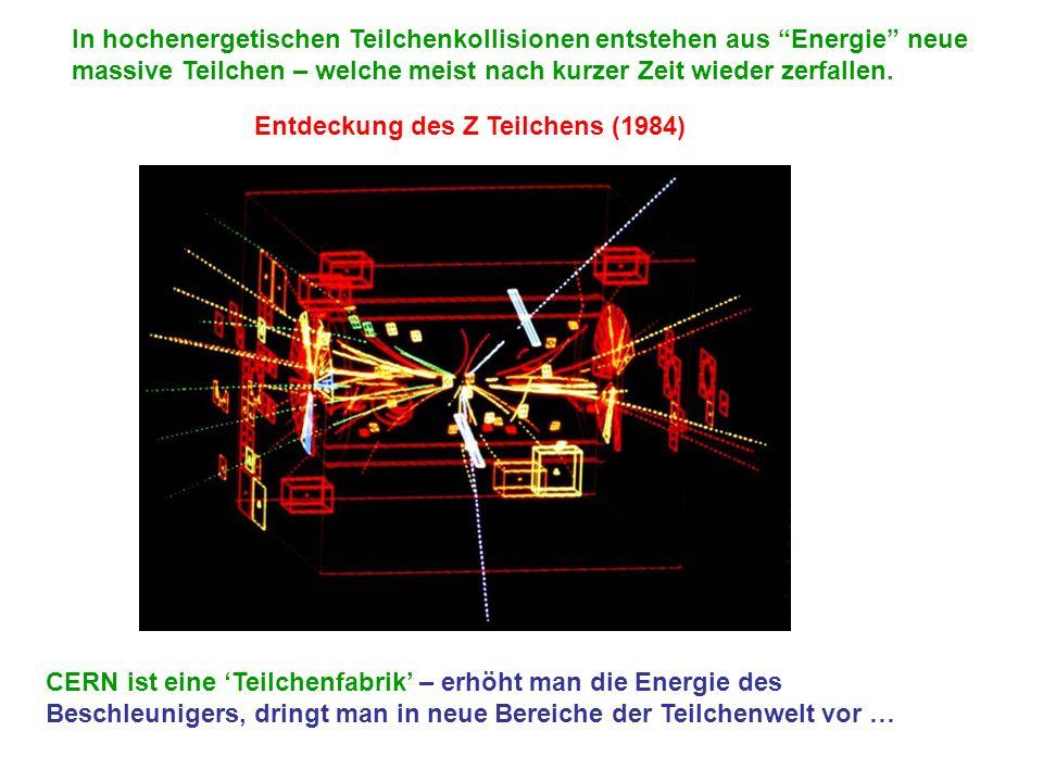 CERN ist eine Teilchenfabrik – erhöht man die Energie des Beschleunigers, dringt man in neue Bereiche der Teilchenwelt vor … Entdeckung des Z Teilchen