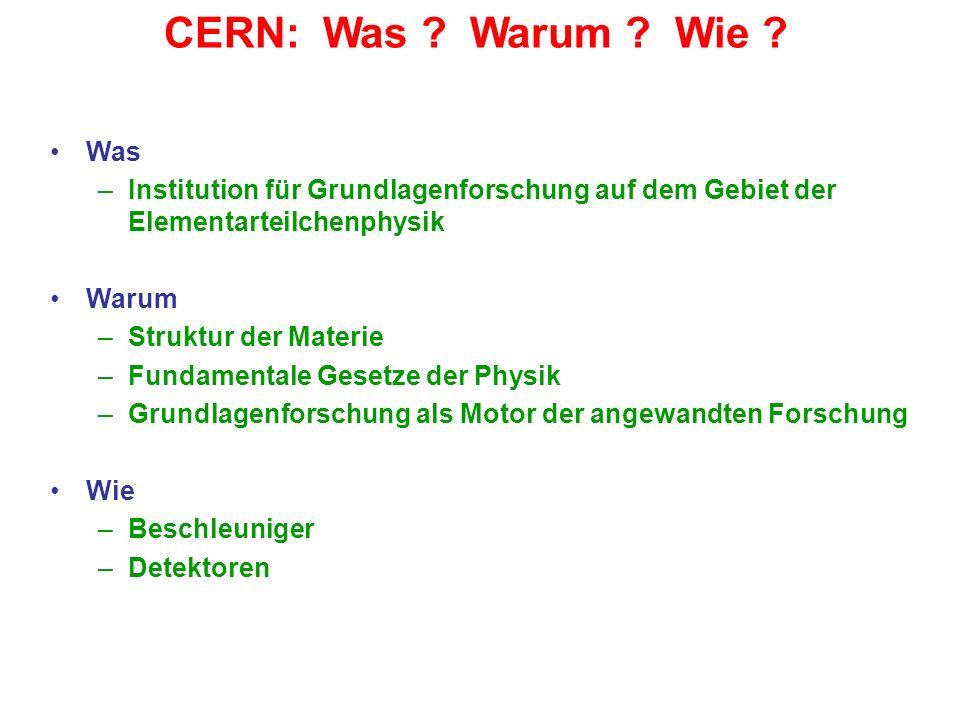 CERN-Mission, gemäss Konvention (Gründung im Jahre 1954) –Entwicklung, Bau, Betrieb von Grossanlagen (Beschleunigern) für die Teilchenphysik –Beteiligung an der Forschung in der Teilchenphysik –Koordination der europäischen Teilchenphysik Schwerpunkt (Personal, Budget) auf Beschleunigern –~75 % des Personals im Beschleuniger/Verwaltungssektor –~25 % des Personals im Forschungssektor Experimente und Detektoren –Durchführung hauptsächlich durch auswärtige Forschungsgruppen (~ 85%) CERN