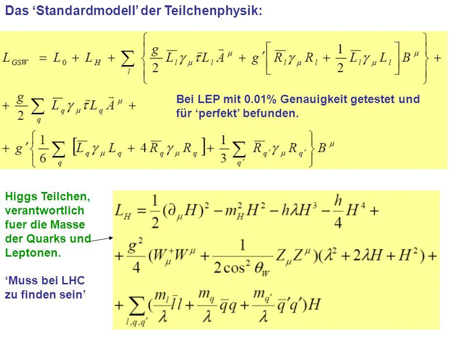 Das Standardmodell der Teilchenphysik: Bei LEP mit 0.01% Genauigkeit getestet und für perfekt befunden. Higgs Teilchen, verantwortlich fuer die Masse