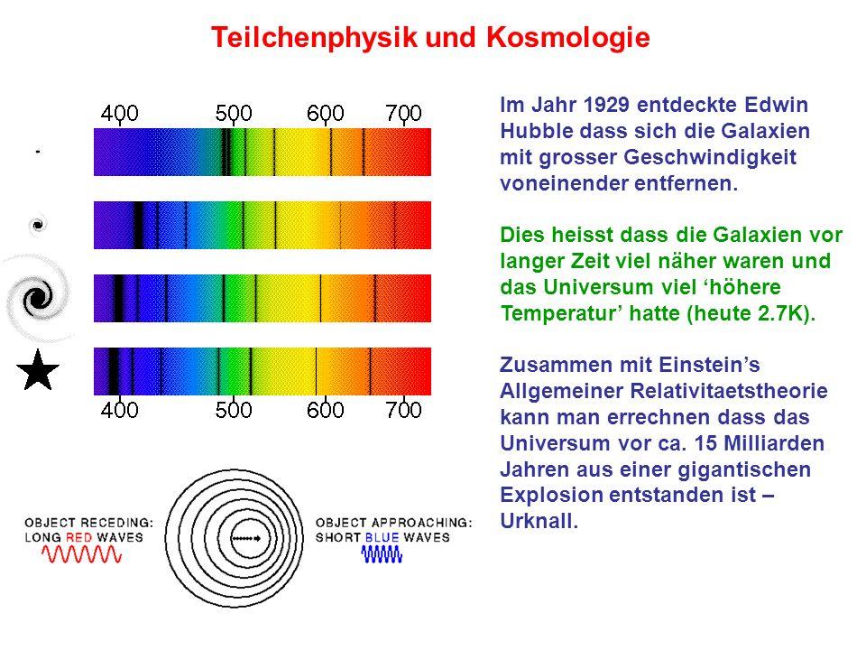Im Jahr 1929 entdeckte Edwin Hubble dass sich die Galaxien mit grosser Geschwindigkeit voneinender entfernen. Dies heisst dass die Galaxien vor langer