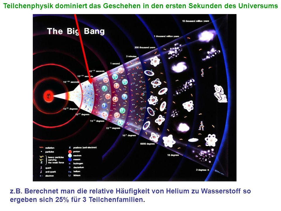 Teilchenphysik dominiert das Geschehen in den ersten Sekunden des Universums z.B. Berechnet man die relative Häufigkeit von Helium zu Wasserstoff so e