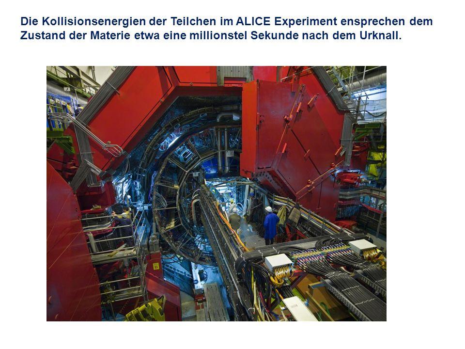 Die Kollisionsenergien der Teilchen im ALICE Experiment ensprechen dem Zustand der Materie etwa eine millionstel Sekunde nach dem Urknall.