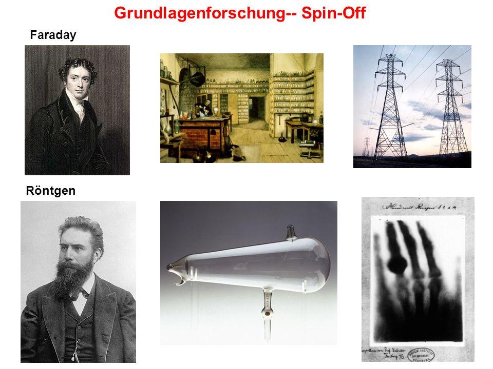 Grundlagenforschung-- Spin-Off Röntgen Faraday