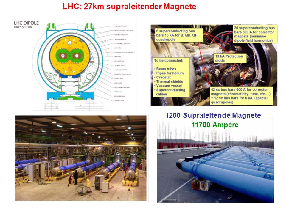 LHC: 27km supraleitender Magnete 1200 Supraleitende Magnete 11700 Ampere