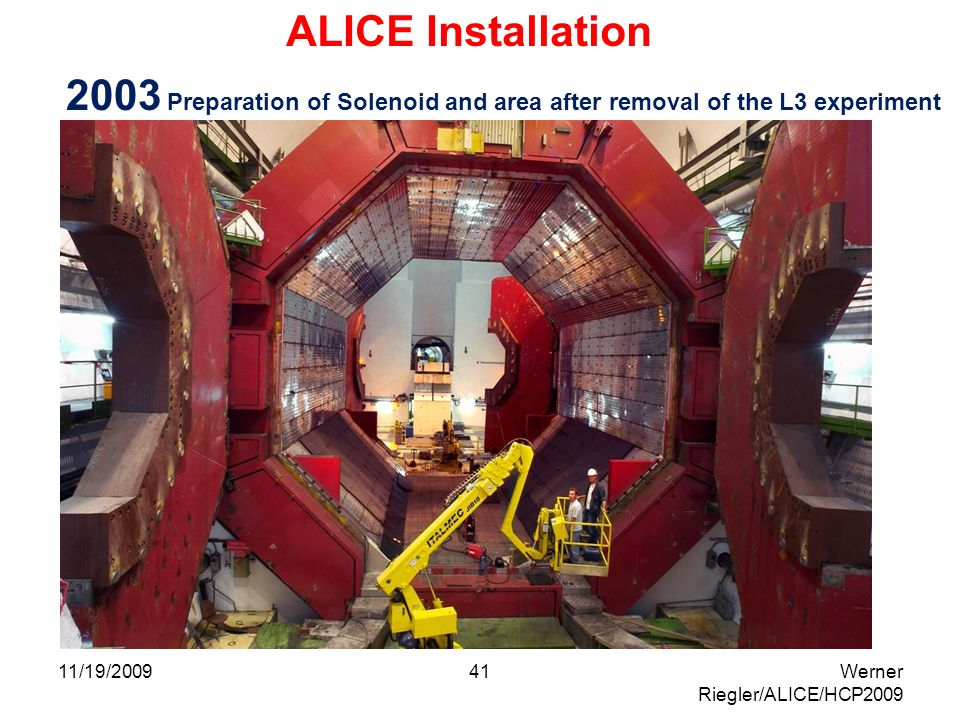 11/19/200941Werner Riegler/ALICE/HCP2009 2003 Preparation of Solenoid and area after removal of the L3 experiment ALICE Installation