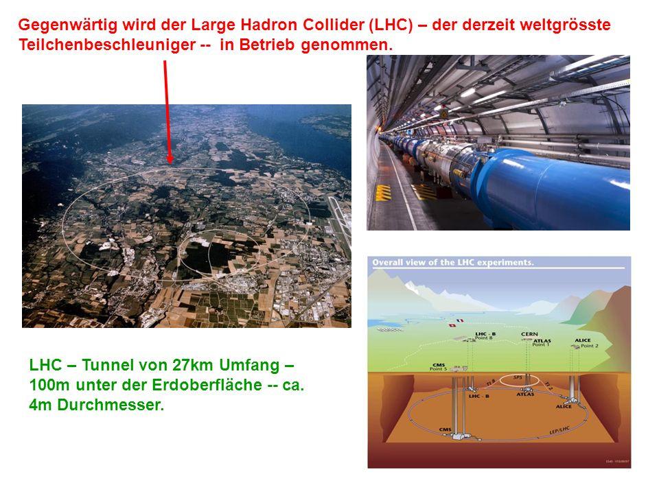 Gegenwärtig wird der Large Hadron Collider (LHC) – der derzeit weltgrösste Teilchenbeschleuniger -- in Betrieb genommen. LHC – Tunnel von 27km Umfang