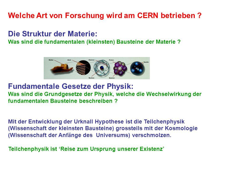 Welche Art von Forschung wird am CERN betrieben ? Die Struktur der Materie: Was sind die fundamentalen (kleinsten) Bausteine der Materie ? Fundamental