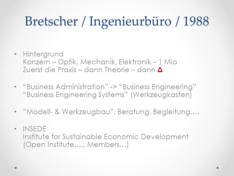 Bretscher / Ingenieurbüro / 1988 Hintergrund Konzern – Optik, Mechanik, Elektronik – 1 Mia Zuerst die Praxis – dann Theorie – dann Δ Business Administration -> Business Engineering Business Engineering Systems (Werkzeugkasten) Modell- & Werkzeugbau, Beratung, Begleitung….