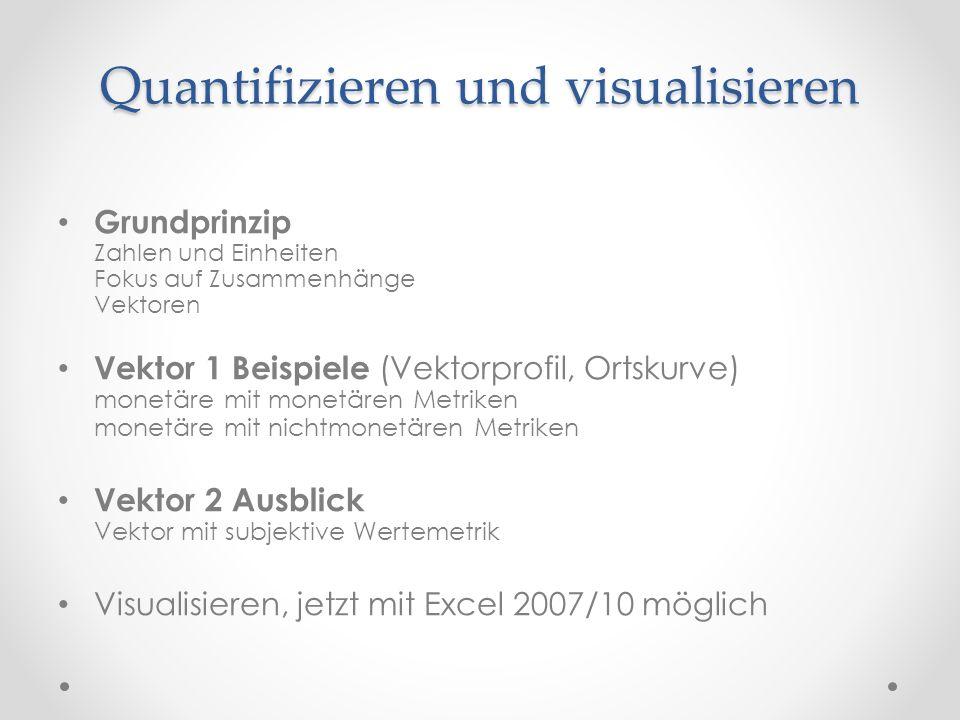 Quantifizieren und visualisieren Grundprinzip Zahlen und Einheiten Fokus auf Zusammenhänge Vektoren Vektor 1 Beispiele (Vektorprofil, Ortskurve) monetäre mit monetären Metriken monetäre mit nichtmonetären Metriken Vektor 2 Ausblick Vektor mit subjektive Wertemetrik Visualisieren, jetzt mit Excel 2007/10 möglich