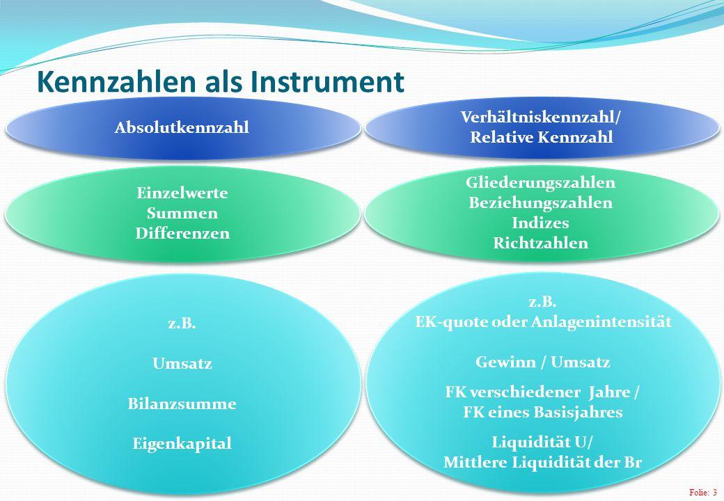Folie: 3 Kennzahlen als Instrument Absolutkennzahl Einzelwerte Summen Differenzen Einzelwerte Summen Differenzen Verhältniskennzahl/ Relative Kennzahl