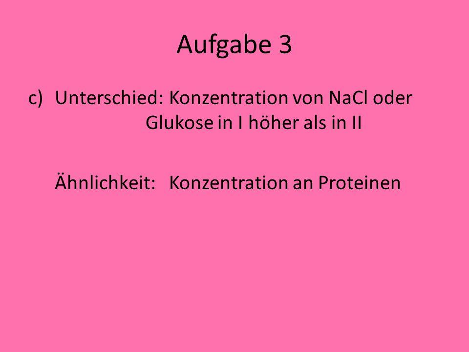 Aufgabe 3 a)Ausscheidung ist die Abgabe von Endprodukten des Stoffwechsels aus dem Körper a)Glomerulus, Bowmannsche Kapsel hoher Blutdruck in afferent