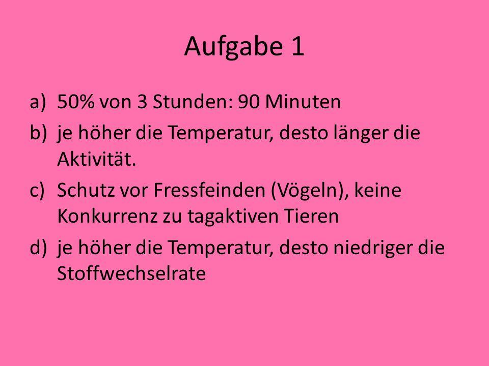 Aufgabe 1 a)50% von 3 Stunden: 90 Minuten b)je höher die Temperatur, desto länger die Aktivität.