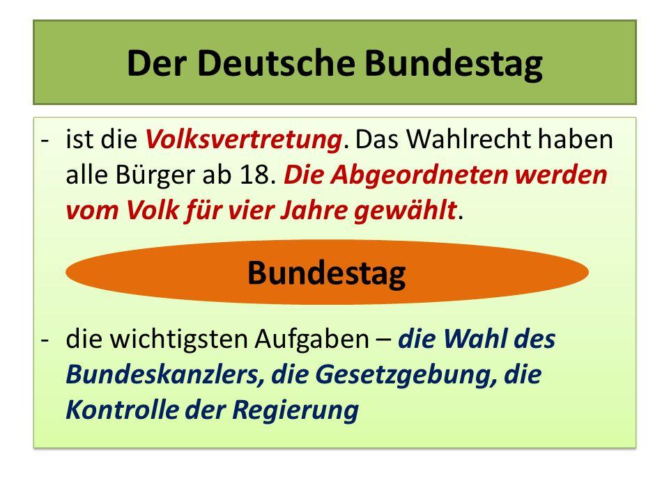 Der Deutsche Bundestag -ist die Volksvertretung. Das Wahlrecht haben alle Bürger ab 18. Die Abgeordneten werden vom Volk für vier Jahre gewählt. -die