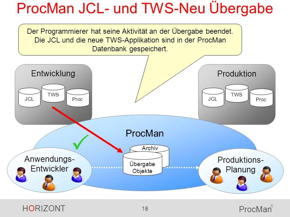 HORIZONT 18 ProcMan ® ProcMan JCL- und TWS-Neu Übergabe Entwicklung JCL TWS Proc Produktion JCL TWS Proc ProcMan Anwendungs- Entwickler Produktions- P