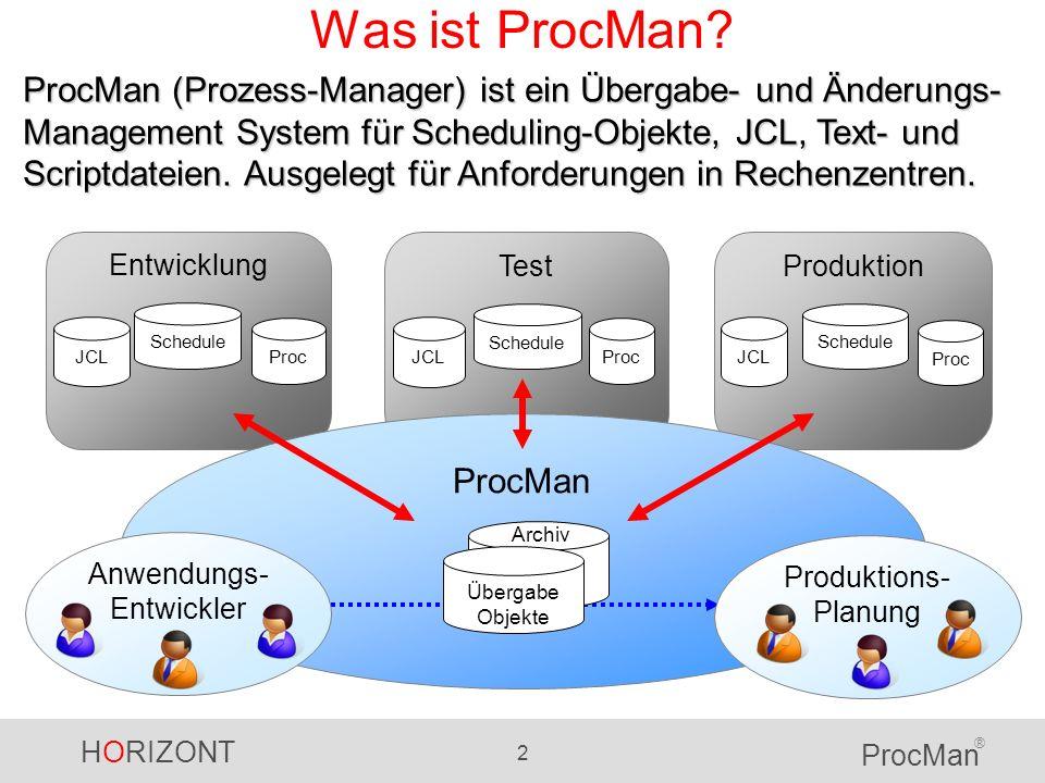 HORIZONT 2 ProcMan ® Entwicklung JCL Schedule Proc Test JCL Schedule Proc Produktion JCL Schedule Proc ProcMan Was ist ProcMan? ProcMan (Prozess-Manag